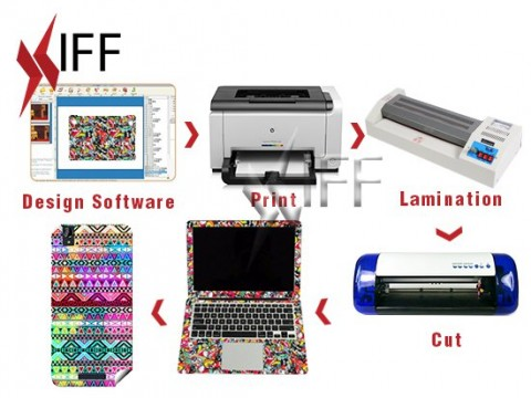 Laptop Sticker Machine Package IFF