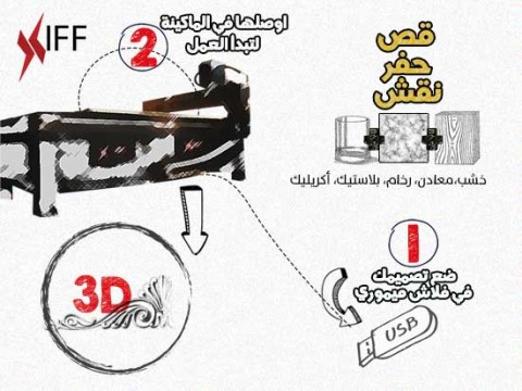 KC250 ماكينة سي ان سي راوتر نقش و حفر و قص قوة ٣ كيلو واط  التجهيزات المبتكرة