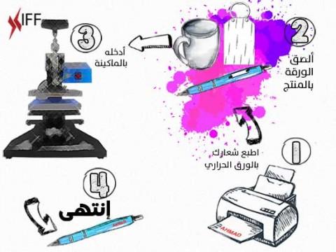 ماكينة الطباعة الحرارية 3 في 1 الحجم الكبير - التجهيزات المبتكرة