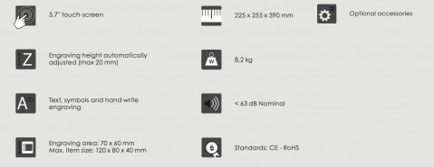 تاغ كيوب - حفر مواد مسطحة صغيرة