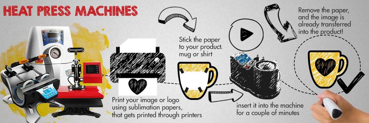 Heatpress Machines - Printing on T-shirts, Mugs, Puzzles, raw materials - Innovative Fittings
