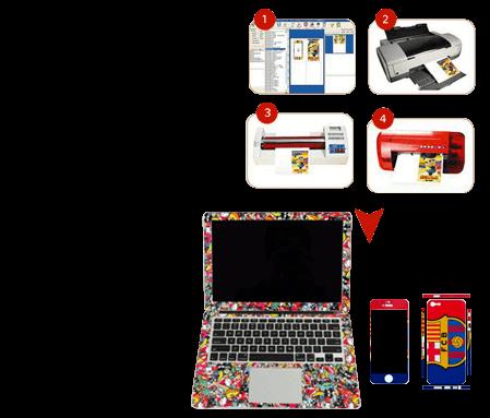 برنامج  ومكائن لتصميم وصناعة استيكرات الجوال واللابتوب - التجهيزات المبتكرة
